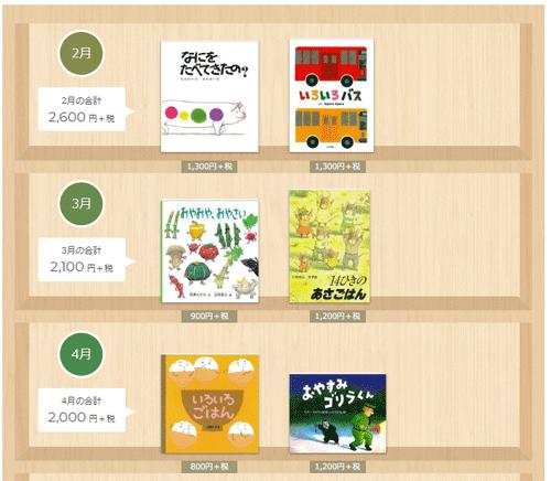 定期購読サービス「絵本クラブ」2歳向け内容