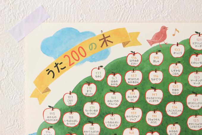 歌ったらくもんのうた200の木ポスターのりんごを塗りつぶす