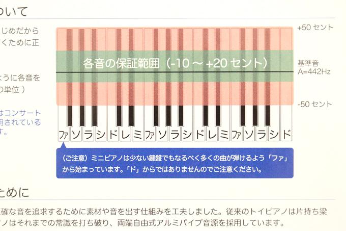 カワイのミニピアノの正しい音階