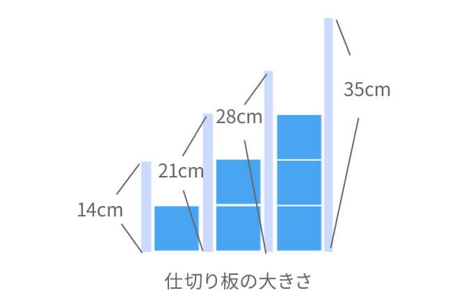 ダンボール絵本棚の仕切り板の大きさ