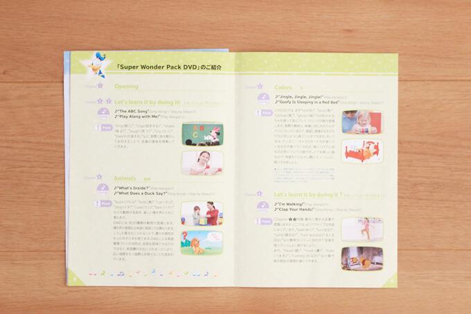 DWEのSuper Wonder Pack DVD(体験DVD)の内容